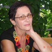 Рязанцева Ирина Влади 68 Нижний Новгород