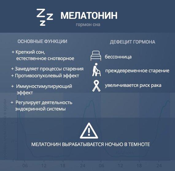 Для чего нужен мелатонин в организме человека