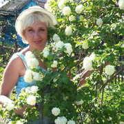 Сайт знакомств в Иршаве бесплатно, без регистрации, для серьезных отношений