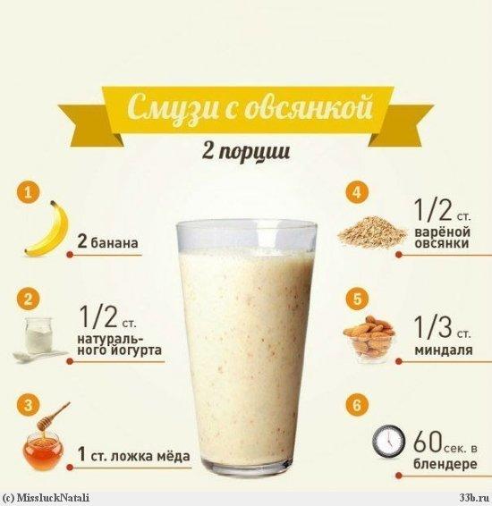 рецепты овсянкой Смузи с