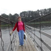 Пермь 53 года телец знакомства светлана