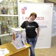Евгения 50 Владивосток