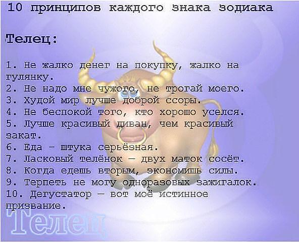Слова картинки из знаков зодиака