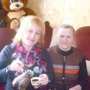 Юлия миндяк, 33