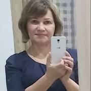 Родная 52 Санкт-Петербург