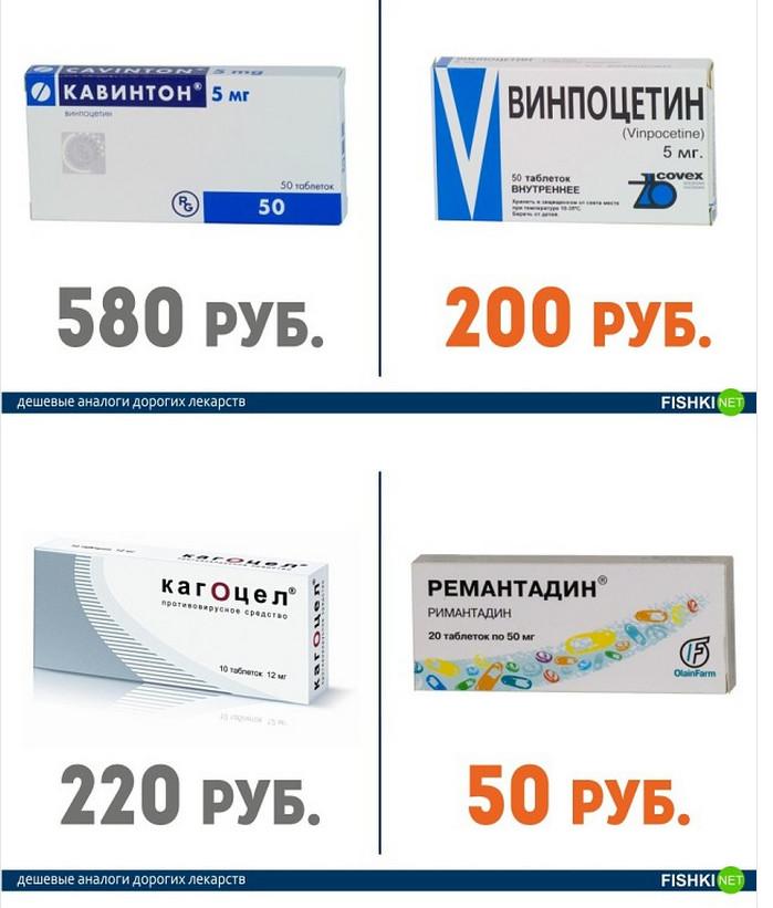 заменители лекарств дорогих на дешевые в картинках каждой